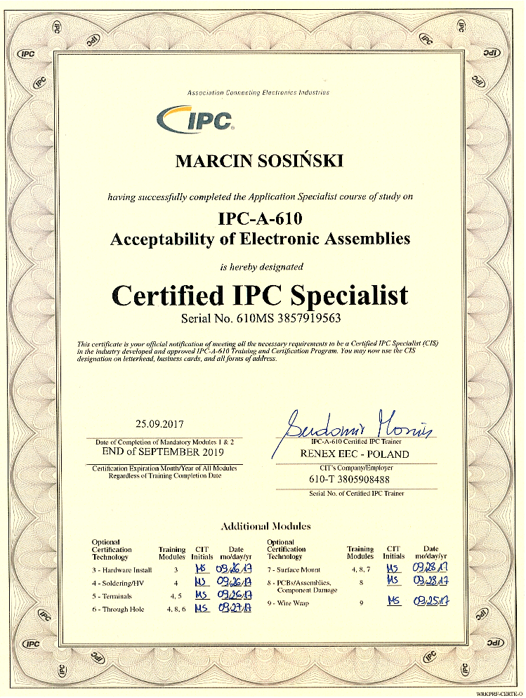 Ipc Certificates Eltronic